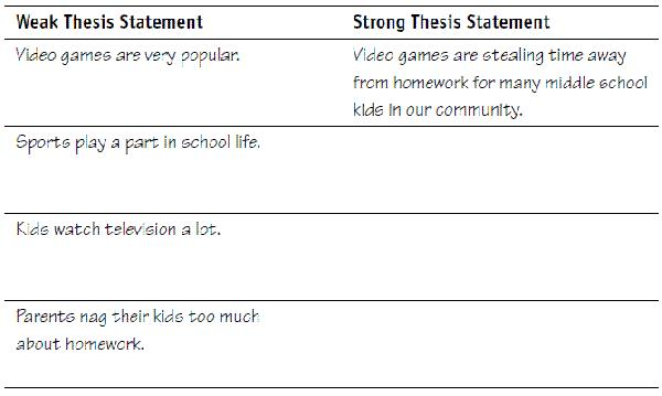 Writing Thesis Statements  Custom Writing Help On Any Topic Writing Thesis Statements